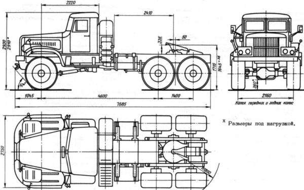 габаритные показатели КрАЗ-255