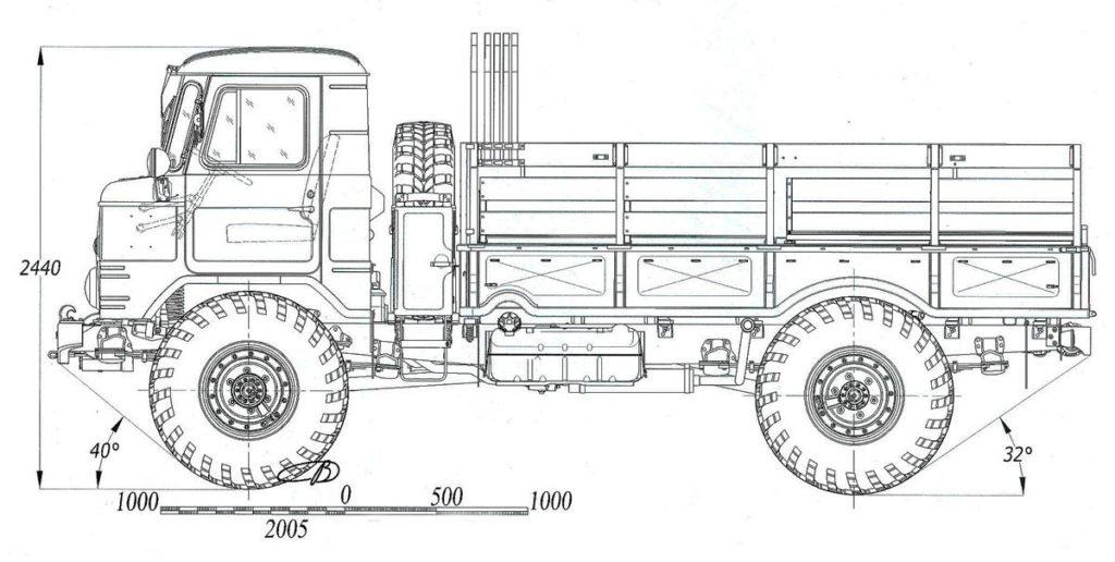 Об истории «ГАЗ-66»01