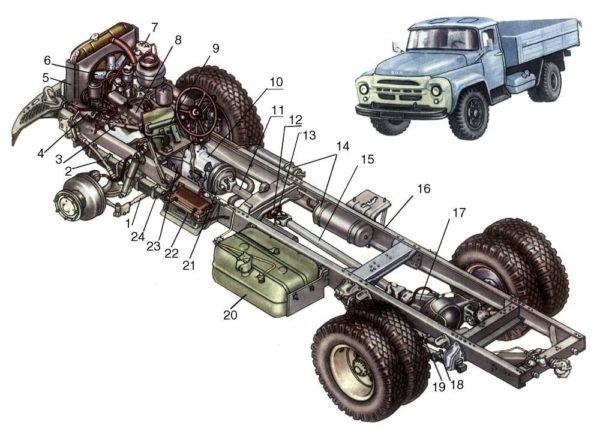 Рама и подвеска «ЗИЛ-130»
