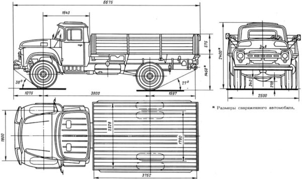 Технические характеристики «ЗИЛ-130» в цифрах