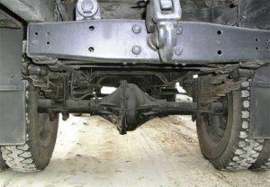 Трансмиссия, подвеска, ходовая часть, грузовая платформа «ГАЗ-51»