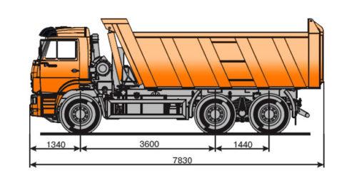 Рама, грузовая платформа, подвеска и ходовая часть «КамАЗ-6520»