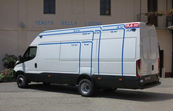 Технические характеристики «Iveco Daily»
