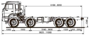 Параметры массы, нагрузок и некоторые другие характеристики «КамАЗ-63501»