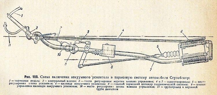 Рисунок 10. Элементы системы усилителя
