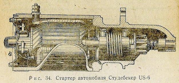 Рисунок 13. Инерционный стартер рычажного привода включения шестерни не имел.