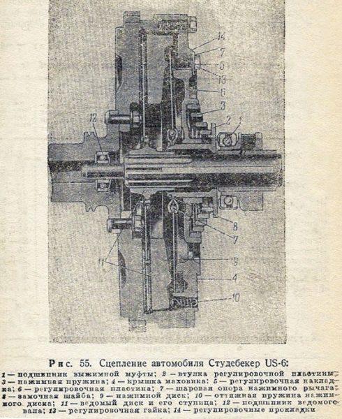 """Рис. 8 Однодисковое сцепление с """"плоской"""" корзиной и центральной нажимной пружиной."""