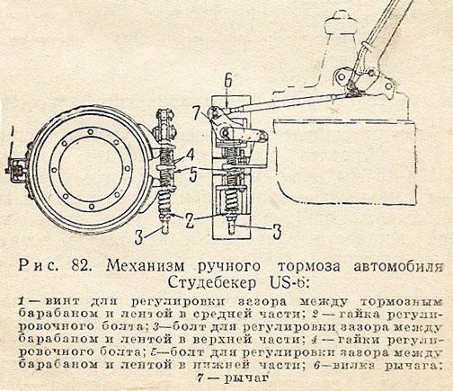Рисунок 12. Типовой трансмиссионный стояночный тормоз американских машин