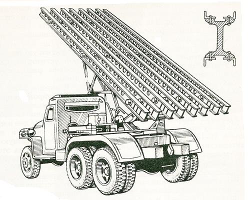 Рисунок 18. Установка БМ-13.