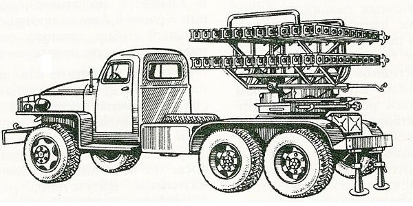 Рисунок 21. Установка БМ-8-48.