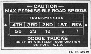 Рис 32. Доказательство быстроходности машин