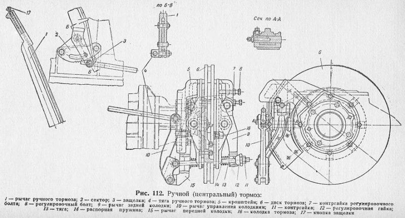 Рис 16. Дисковый стояночный тормоз ЗИС и ЗИЛ до 1961 года