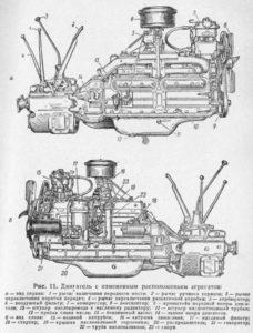 Рис 4. Двигатель ЗИС-121