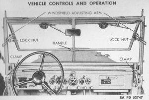 Рис 29. Приборная панель моделей с открытыми кабинами