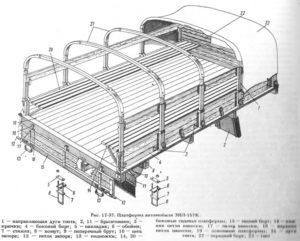 Рис 25. Типовая армейская грузопассажирская платформа