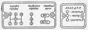 Рис 8. Алгоритм управления трансмиссией ЗИЛ-157 с 1961 года