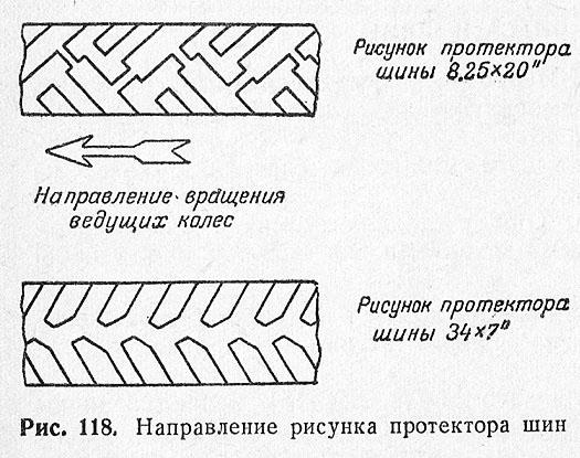 Рис 14. Варианты протектора шин ЗИС-151