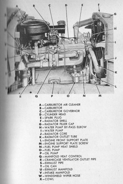 Рис 21. Вид на двигатель справа