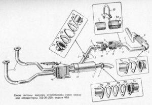 Рис 27. Типовая выхлопная система пожарного автомобиля. Вариант ЗИЛ-130/-131 Поз.2 – стык летнего отключения обогрева. Поз. 6 – теплообменник обогрева насосного отделения. Поз. 8,9,10 – элементы комплекса зимнего обогрева водяной цистерны. Поз 14 – блок газоструйного аппарата эжекторного насоса и газовой сирены