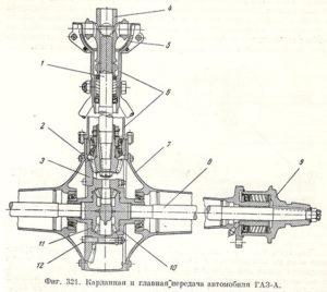 Карданная и главная передача ГАЗ-АА