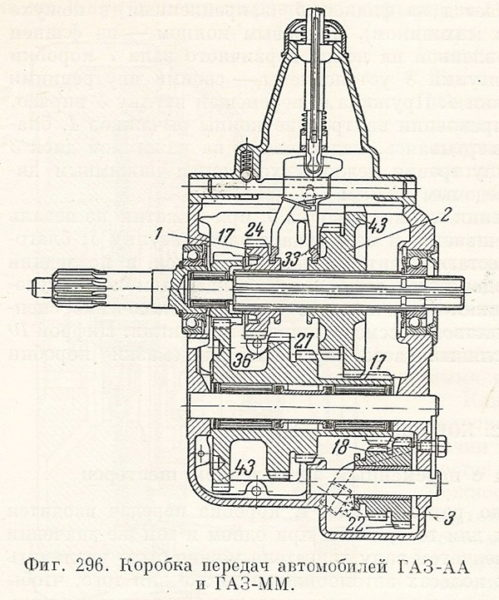 Коробка передач автомобилей ГАЗ-АА и ГАЗ-ММ
