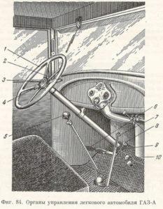 Органы управления автомобиля ГАЗ-А