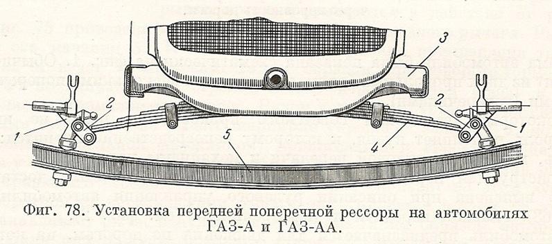 Передняя поперечная рессора ГАЗ-АА