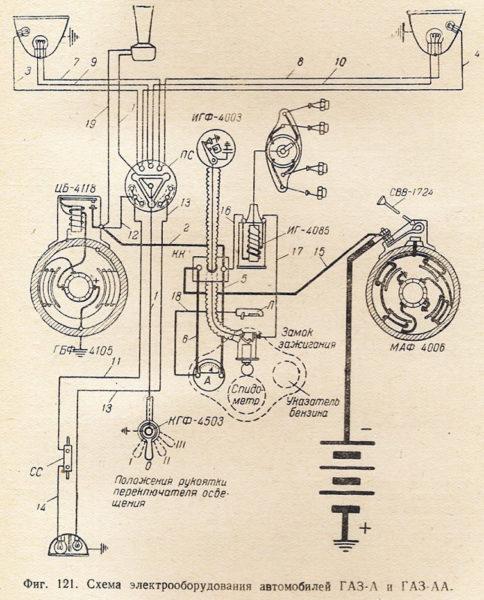 Схема электрооборудования ГАЗ-АА