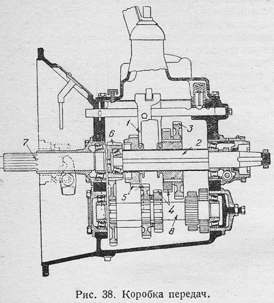 Коробка передач ЗИС-5
