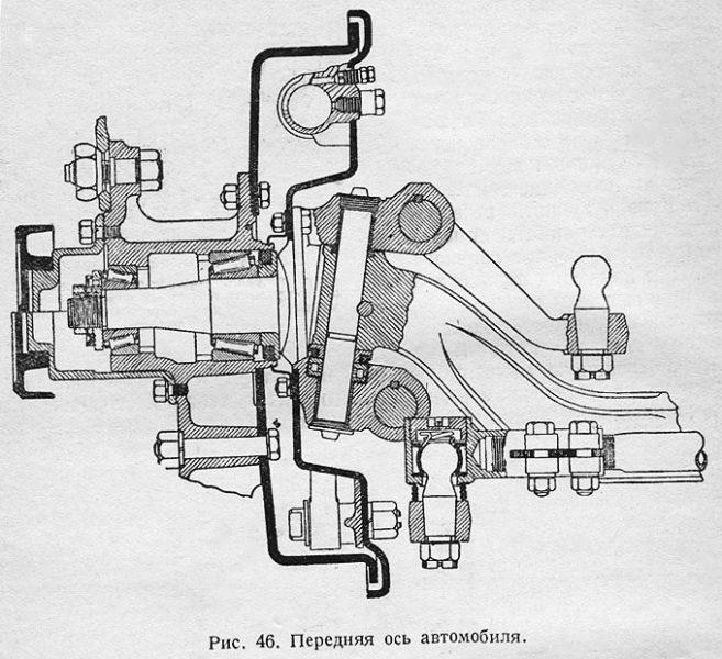 Передняя ось автомобиля ЗИС-5