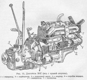 Двигатель ЗИС-5 - вид справа