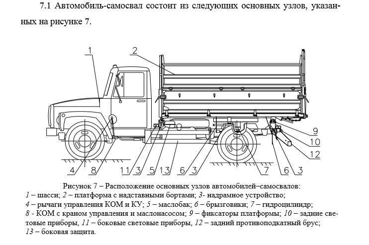 Конструкция самосвала «ГАЗ-САЗ 3507»