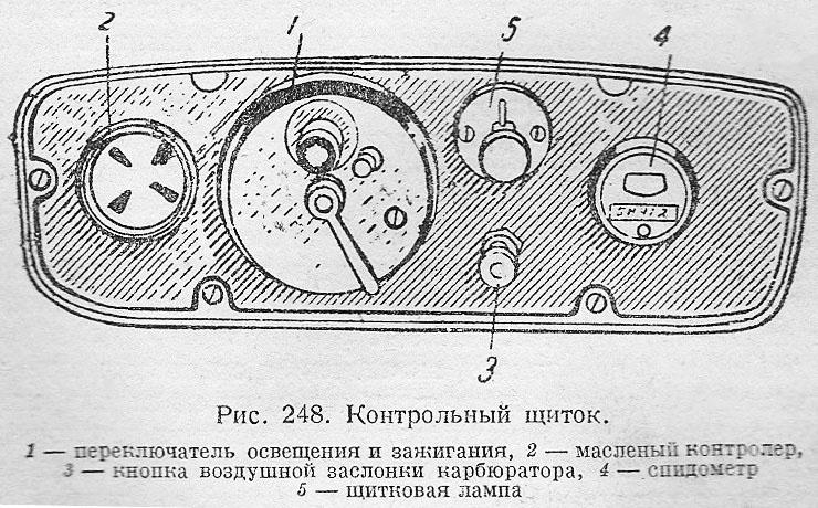 Клонтрольный щиток ЗИС-5