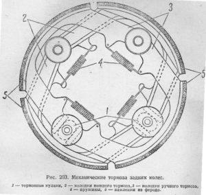 Механические тормоза задних колес