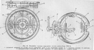 Механизм тормоза переднего колеса