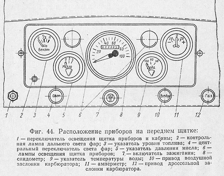 Распределение приборов УралЗИС-355