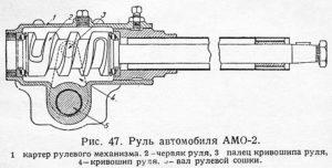 Руль автомобиля АМО-2