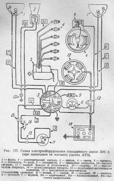 Схема электрооборудования при зажигании от магнето