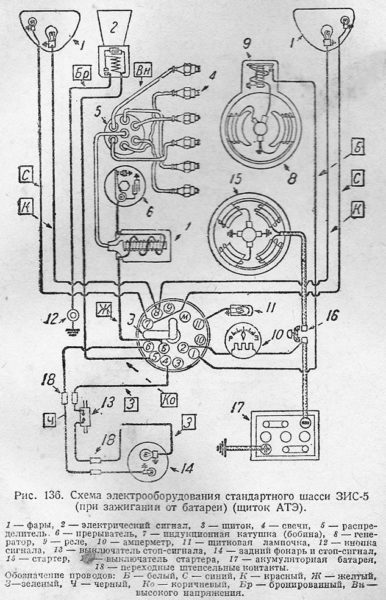 Схема электрооборудования при зажигании от батареи
