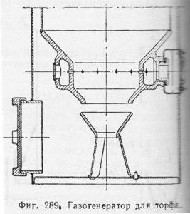 Газогенератор для торфа