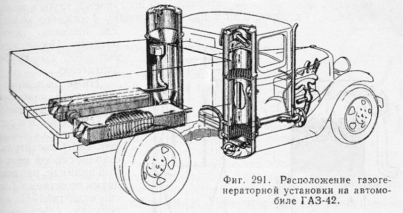 Расположение газогенераторной установки на ГАЗ-42