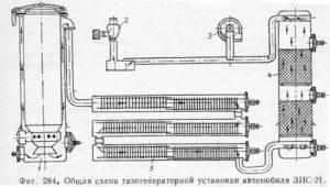 Схема газогенераторной установки автомобиля ЗИС-21