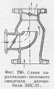 Схема параллельно-поточного смесителя ЗИС-21