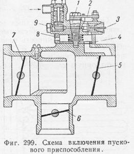 Схема включения пускового приспособления