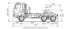Технические характеристики КамАЗ-65225 в цифрах