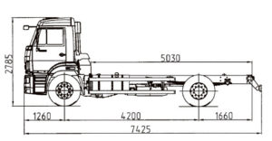 Технические характеристики в цифрах (2)