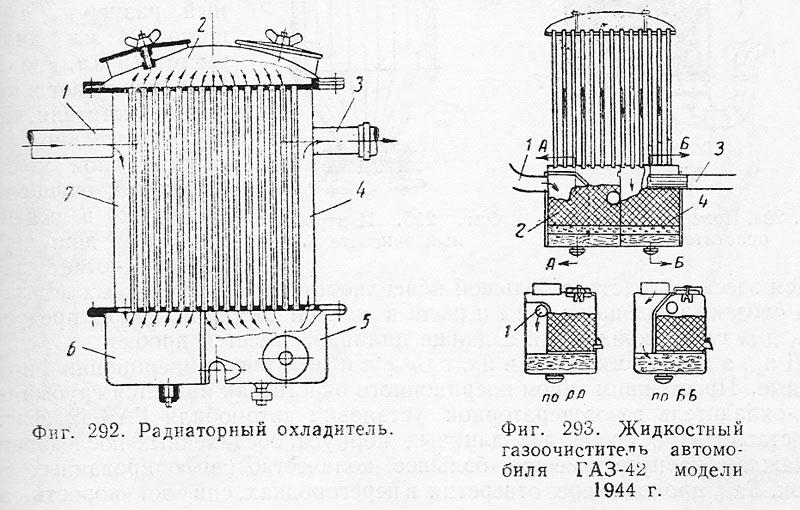 Жидкостной газоочиститель автомобиля ГАЗ-42