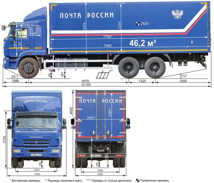 Электрооборудование КамАЗ-65117