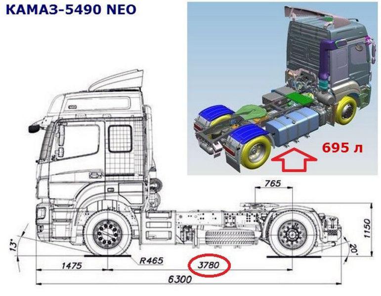 KамАЗ-5490-87 (S5) NEO (газодизельный)