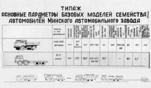 Об истории семейства МАЗ-6516